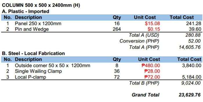 formwork-column-philippines-12.jpg