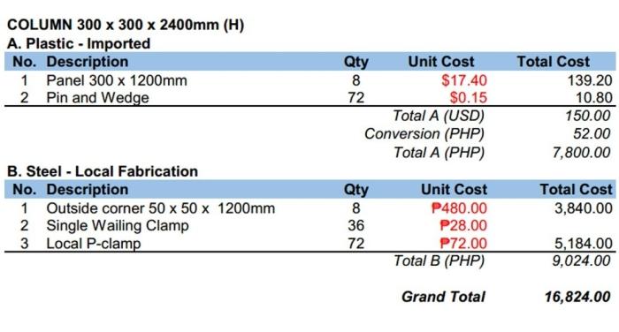 formwork-column-philippines-14.jpg